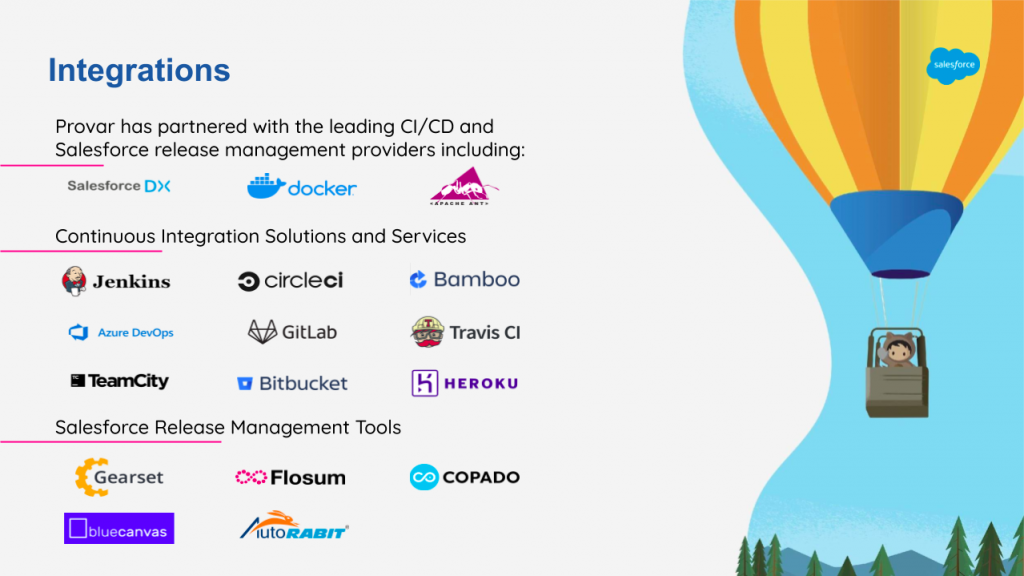 Slide shows Provar's integration capabilities across CI/CD and release management.